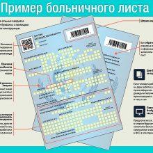 Порядок и сроки продления больничного листа